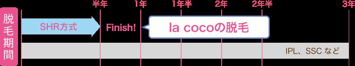 lacoco-kikan01